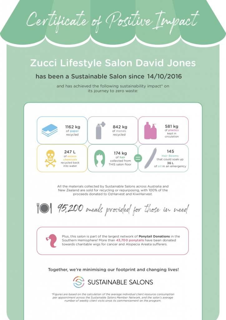 Zucci Lifestyle Salon David Jones Sustainable Salons Certificate