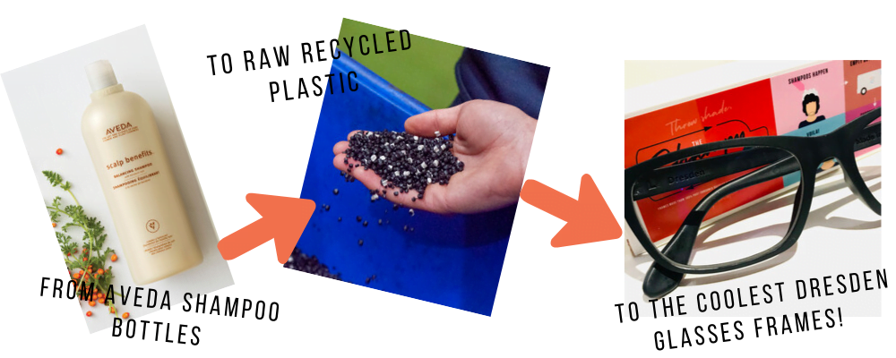 The recycling story from Aveda shampoo bottles to recycled plastic to cool Dresden glasses frames!